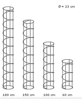Rozmiary kolumn